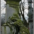 Carl Tielsch-założyciel Zakładów Porcelany Wałbrzych w 1845r #nagrobek #pomnik #rzeżba